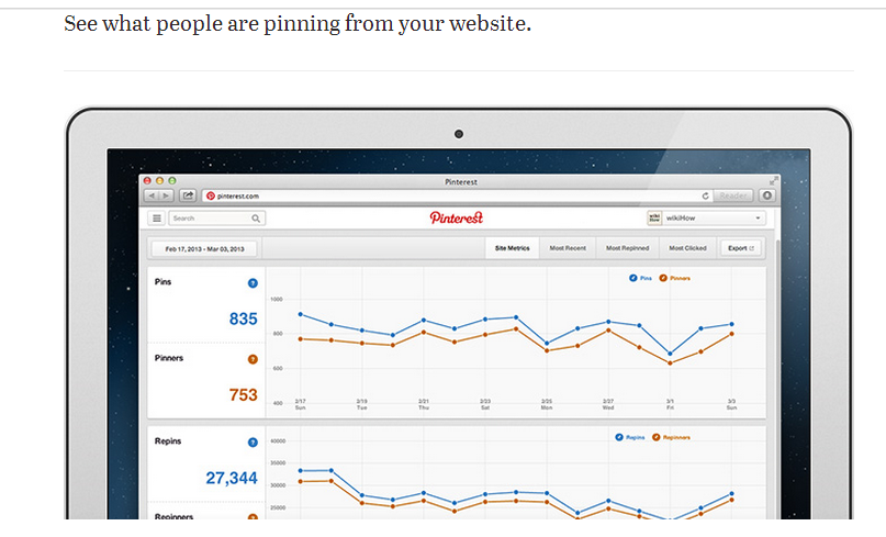 Pinterest Analytics For Brands