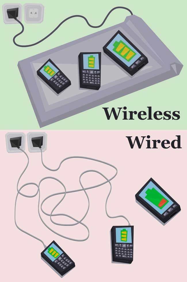 Say Good Bye To Cable Clutters: Wireless Charging Is Now A Reality!