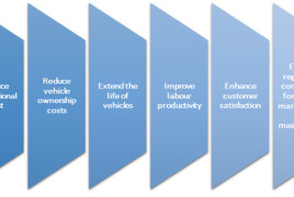 Benefits-of-Fleet-Management-Solutions
