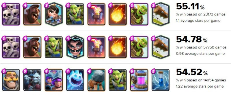 arena 10 top decks