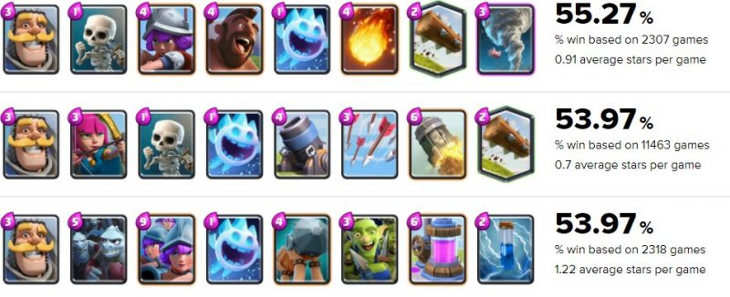 arena 11 top decks