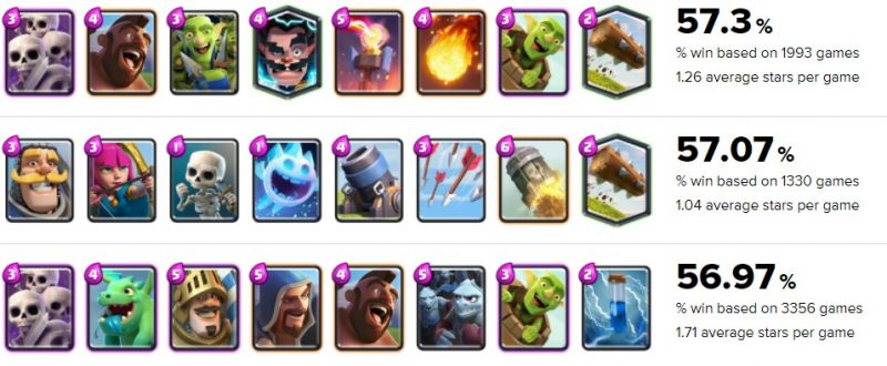 arena 5 top decks
