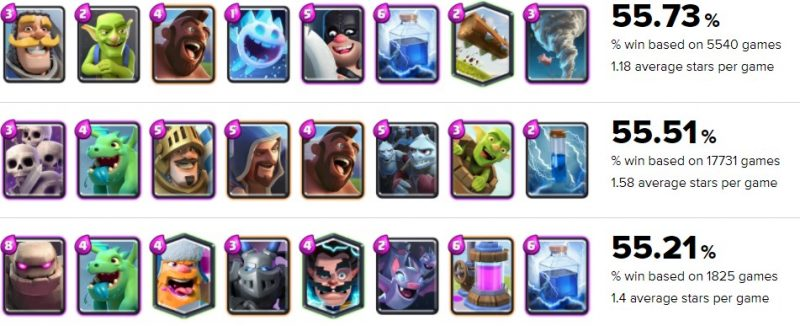 arena 6 top decks