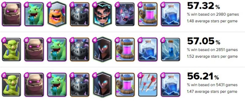 arena 8 top decks