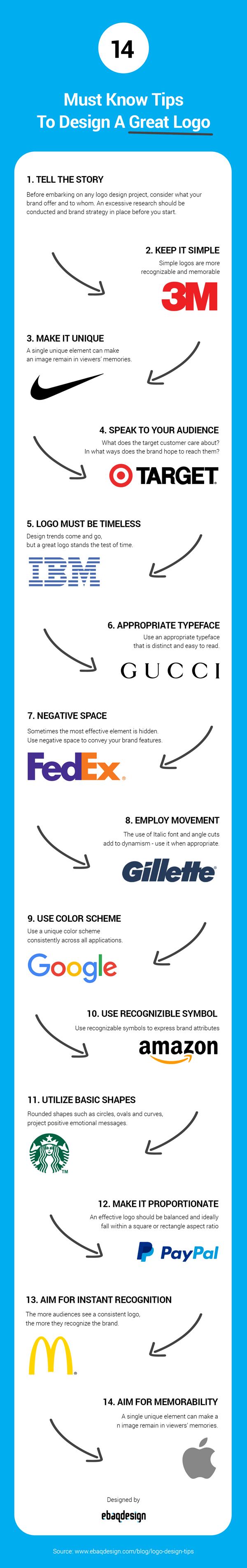 tips great logo design