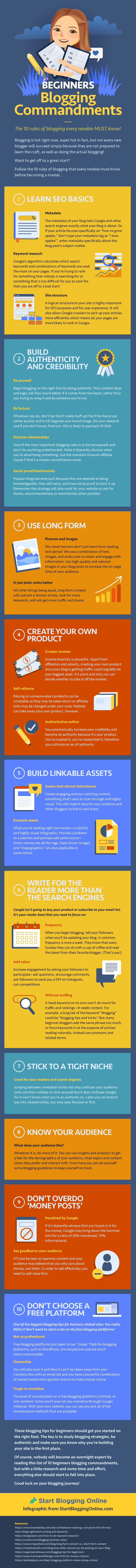 Beginners Blogging Commandments infographic