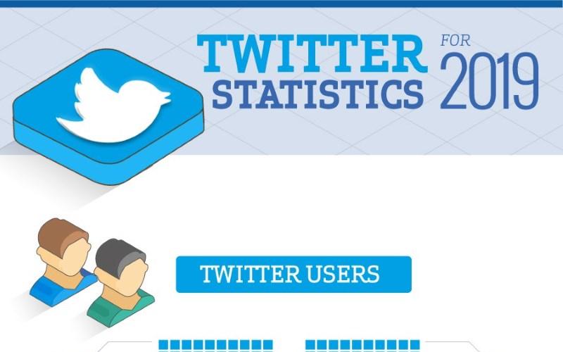 twitter statistics 2019