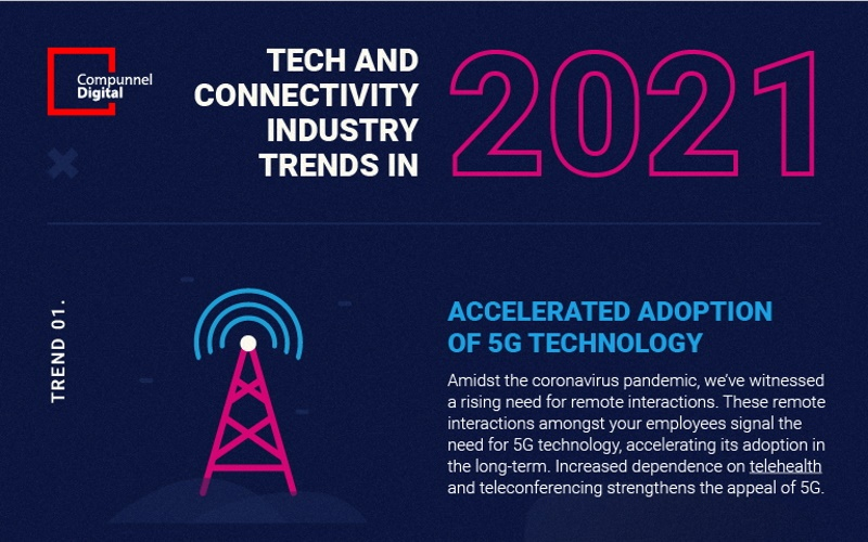 Technology Trends in 2021 featured